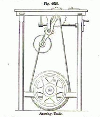 A patent drawing for an early table (circular) saw.