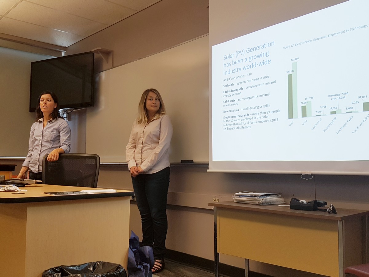 Amie Schellenberg (left) and Amber Cachelin breaking down the statistics of Solar Energy Installations